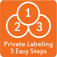 Free Vitamin and Supplement Private Labeling eBook